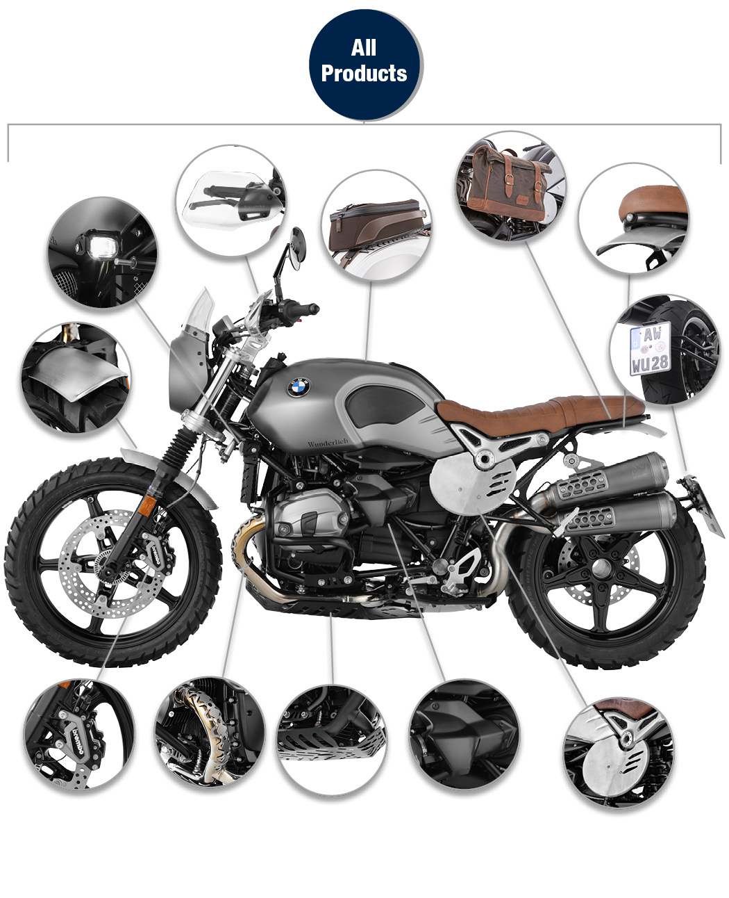 Highlights Bmw R Ninet Scrambler